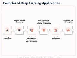 Examples Of Deep Learning Applications Movements Recognition Ppt Powerpoint Presentation