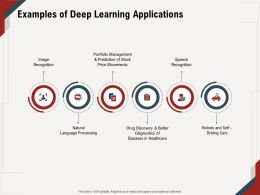 Examples Of Deep Learning Applications Price Movements Ppt Powerpoint Presentation File Format