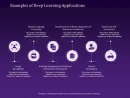 Examples Of Deep Learning Applications Stock Powerpoint Presentation Graphics Template