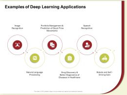 Examples Of Deep Learning Applications Stock Price Ppt Powerpoint Presentation Gallery Picture