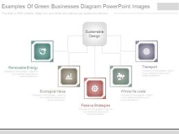 Examples Of Green Businesses Diagram Powerpoint Images