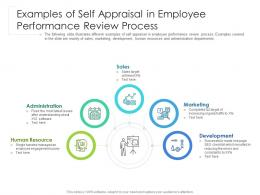 Examples Of Self Appraisal In Employee Performance Review Process