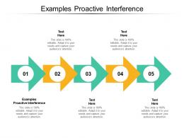 Examples Proactive Interference Ppt Powerpoint Presentation Ideas Aids Cpb