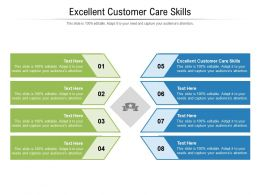 Excellent Customer Care Skills Ppt Powerpoint Presentation Professional Graphics Tutorials Cpb