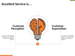 Excellent Service Is Ppt Powerpoint Presentation Diagram Lists