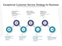 Exceptional Customer Service Strategy For Business