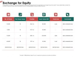 Exchange For Equity Gain Ppt Powerpoint Presentation Summary Themes