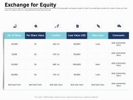 Exchange For Equity Loss Ppt Powerpoint Presentation Gallery Graphics