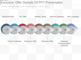 Exclusive Offer Sample Of Ppt Presentation