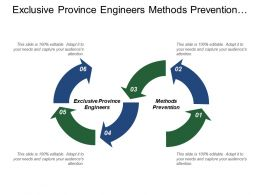 Exclusive Province Engineers Methods Prevention Actions Integrate Processes