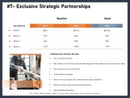 Exclusive Strategic Partnerships Drive M2874 Ppt Powerpoint Presentation Icon Pictures