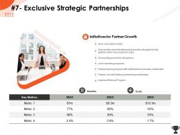 Exclusive Strategic Partnerships Joint Marketing Ppt Powerpoint Presentation File Layouts