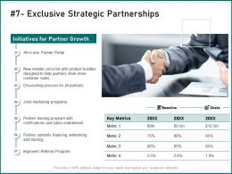 Exclusive Strategic Partnerships Marketing Programs Ppt Powerpoint Presentation Tips