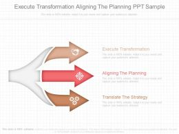 Execute Transformation Aligning The Planning Ppt Sample