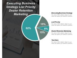 Executing Business Strategy List Priority Dealer Retention Marketing Cpb