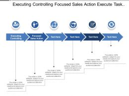 Executing Controlling Focused Sales Action Execute Task Case Studies