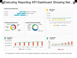 Executing Reporting Kpi Dashboard Showing Net Profit Expenses Contracts Per Category