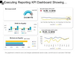 Executing Reporting Kpi Dashboard Showing Revenue Net Profit Margin Debt To Equity