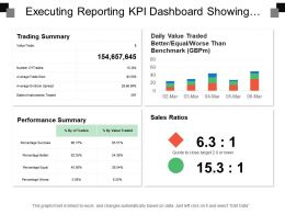 Executing Reporting Kpi Dashboard Showing Trading Summary Performance Summary And Sales Ratio