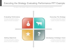 Executing The Strategy Evaluating Performance Ppt Example