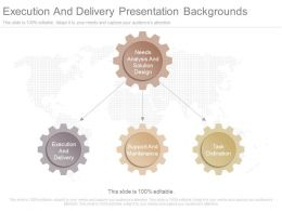 Execution And Delivery Presentation Backgrounds