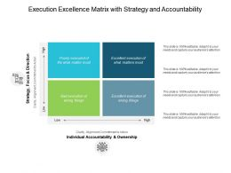 Execution Excellence Matrix With Strategy And Accountability