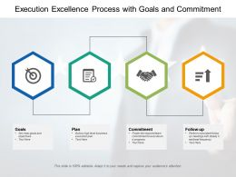 Execution Excellence Process With Goals And Commitment