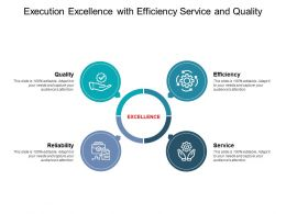 Execution Excellence With Efficiency Service And Quality
