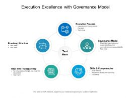 Execution Excellence With Governance Model