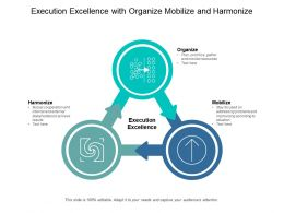 Execution Excellence With Organize Mobilize And Harmonize