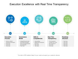 Execution Excellence With Real Time Transparency