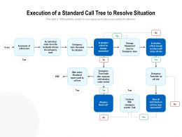 Execution Of A Standard Call Tree To Resolve Situation