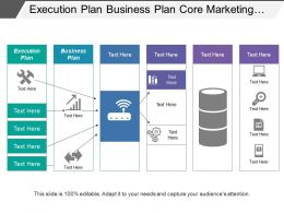 Execution Plan Business Plan Core Marketing Operational Excellence