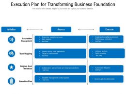 Execution Plan For Transforming Business Foundation