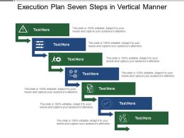 Execution Plan Seven Steps In Vertical Manner