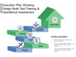 Execution Plan Showing Design Build Test Training And Operational Assessment