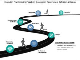 Execution Plan Showing Feasibility Conception Requirement Definition And Design