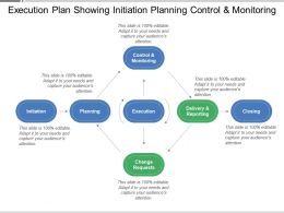 execution_plan_showing_initiation_planning_control_and_monitoring_Slide01