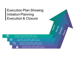 Execution Plan Showing Initiation Planning Execution And Closure