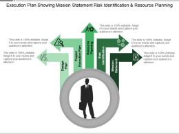 Execution Plan Showing Mission Statement Risk Identification And Resource Planning