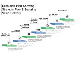 Execution Plan Showing Strategic Plan And Securing Value Delivery