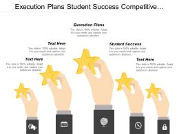 Execution Plans Student Success Competitive Positioning Quantitative Analysis Cpb