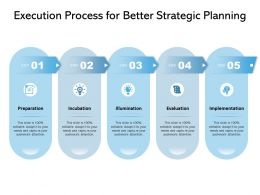 Execution Process For Better Strategic Planning