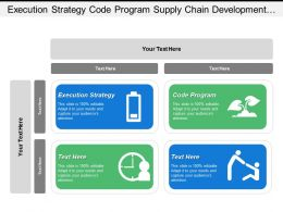 Execution Strategy Code Program Supply Chain Development And Management