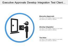 Executive Approvals Develop Integration Test Client Executive Decision