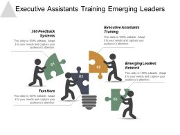 Executive Assistants Training Emerging Leaders Network 360 Feedback Systems Cpb