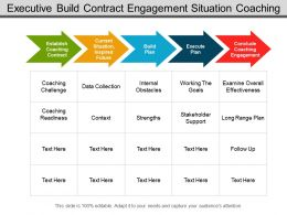 Executive Build Contract Engagement Situation Coaching