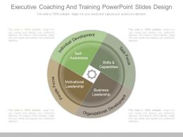 Executive Coaching And Training Powerpoint Slides Design