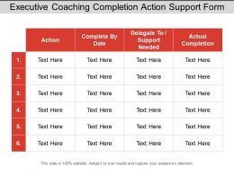 Executive Coaching Completion Action Support Form