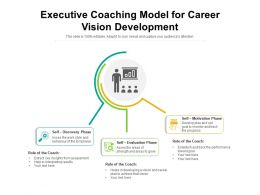Executive Coaching Model For Career Vision Development